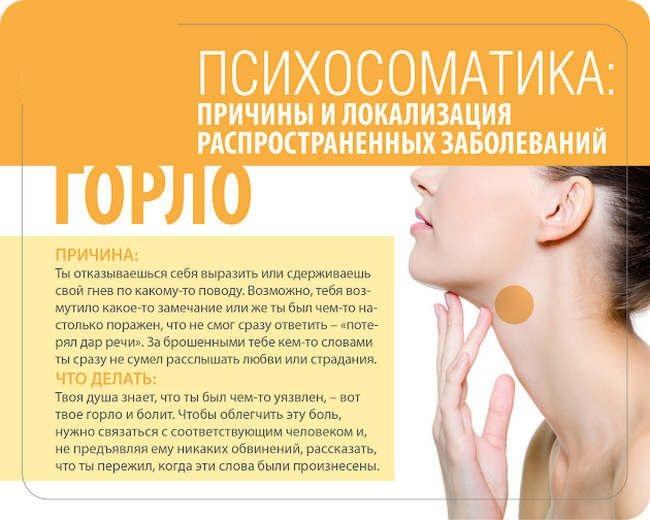 Психосоматика заболеваний шеи: Через горло мы «проглатываем» действительность